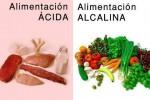 Alimento Acido y Alcalino