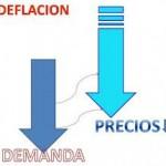 Deflaccion